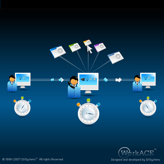 WorkACE.com reduces the time spend by employees seeking and storing information; normally wasted in clicking and browsing through endless number of unproductive screens in Industrial Age Software. (Statistics: Is around 40%).